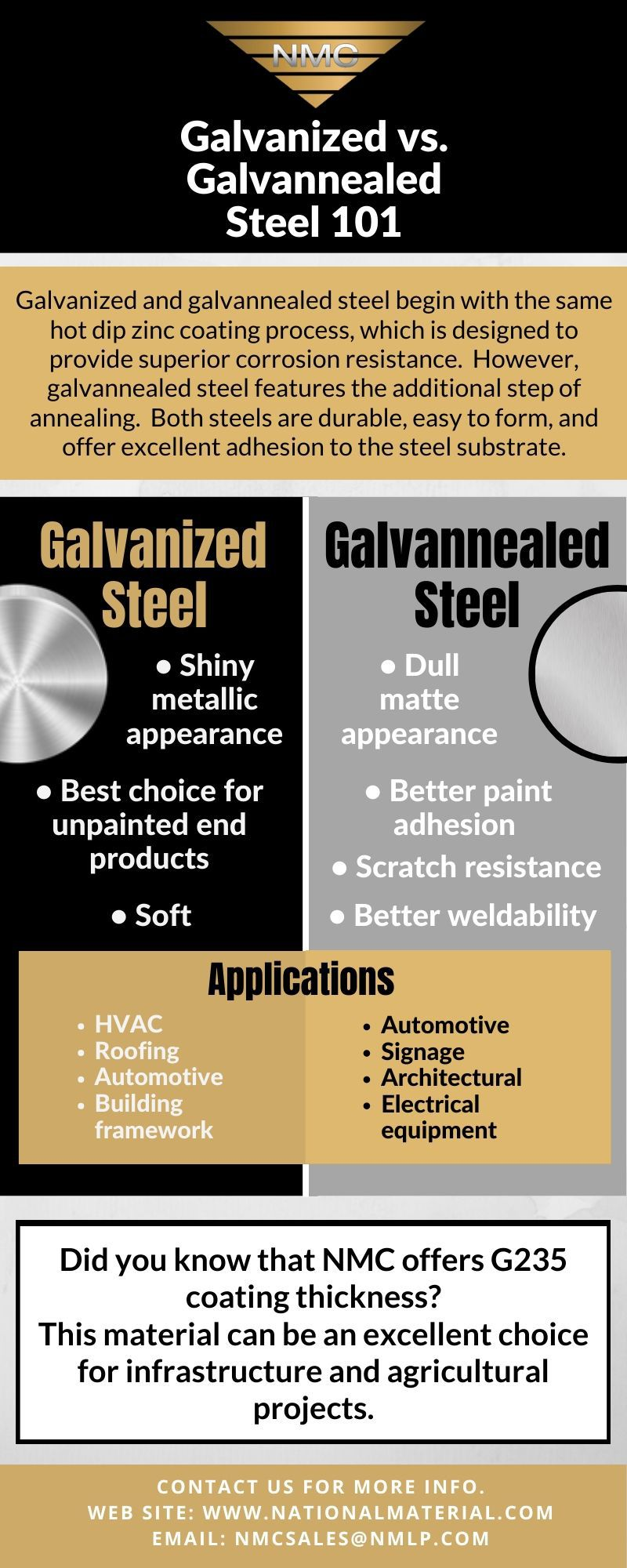 "Infographic highlighting differences and applications between Galvanizing vs. Galvannealing described in the article's written content, with an additional ""call out"" that reads, ""Did you know NMC provides G235 coating thickness, excellent for infrastructure and agricultural projects?"""